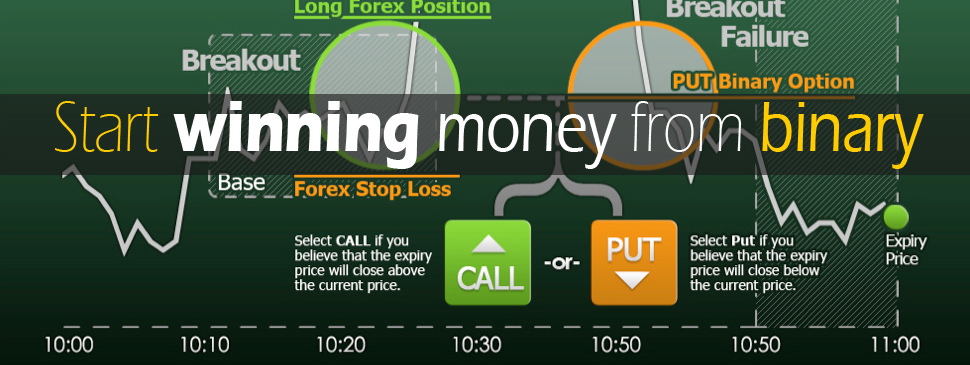 The binary options win money now